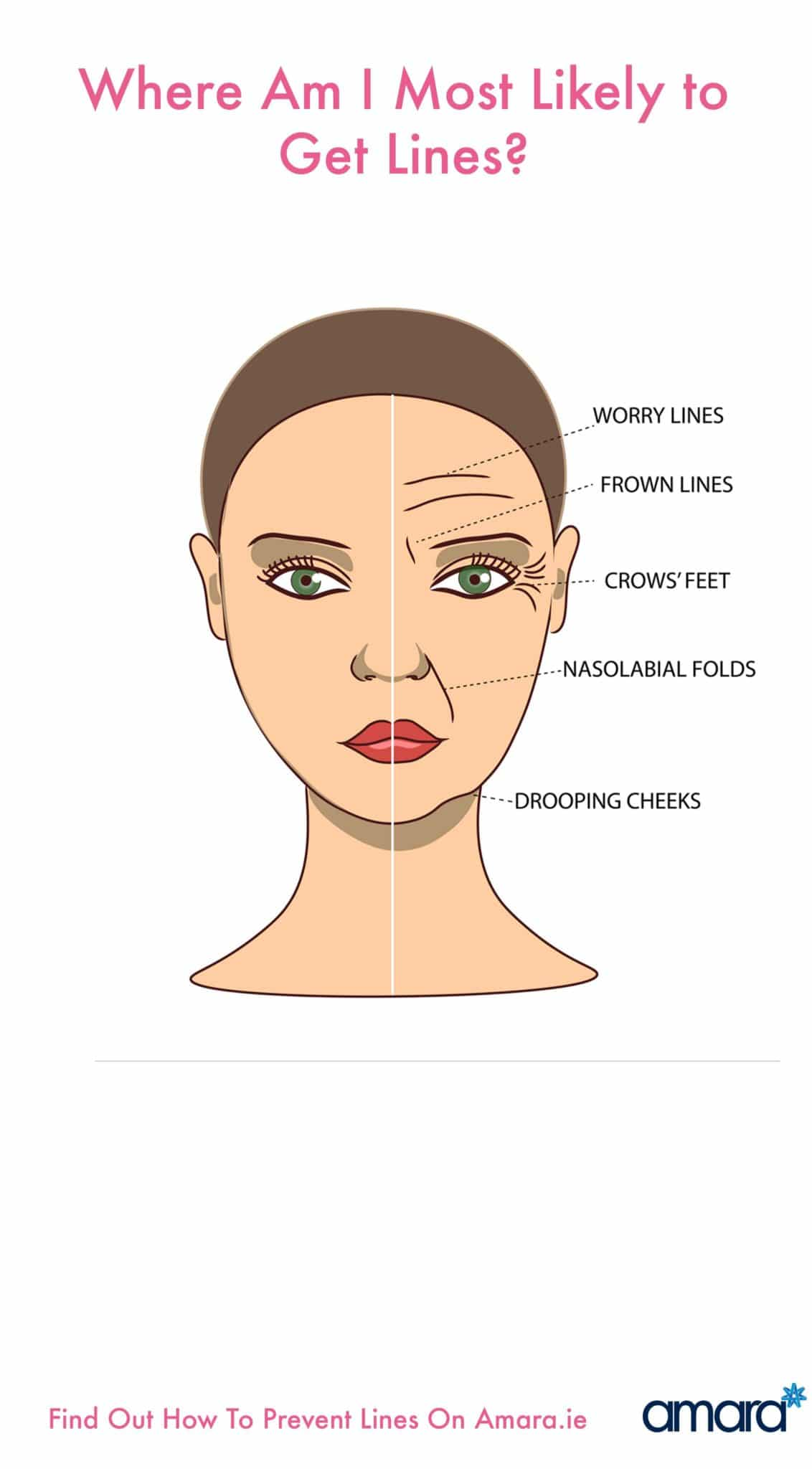 Beginning Botox: What You Need To Know
