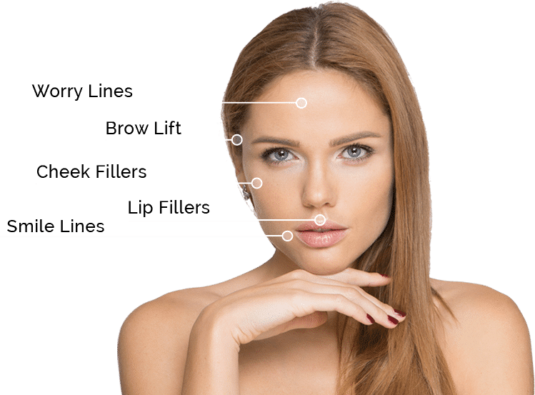 Amara clinics anti wrinkle injections lip fillers dublin view more solutioingenieria Gallery