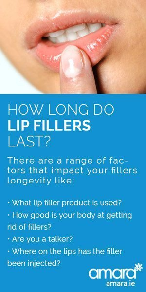 how long do lip fillers last?
