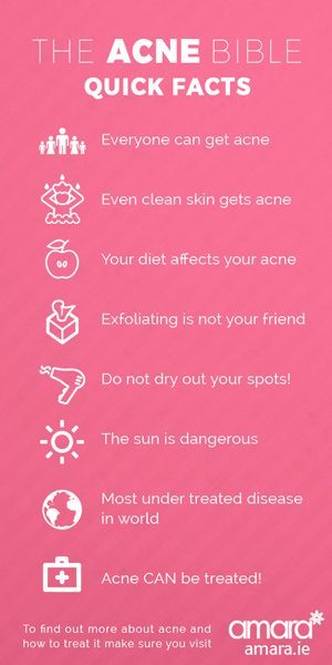 Acne Bible - Facts About Acne
