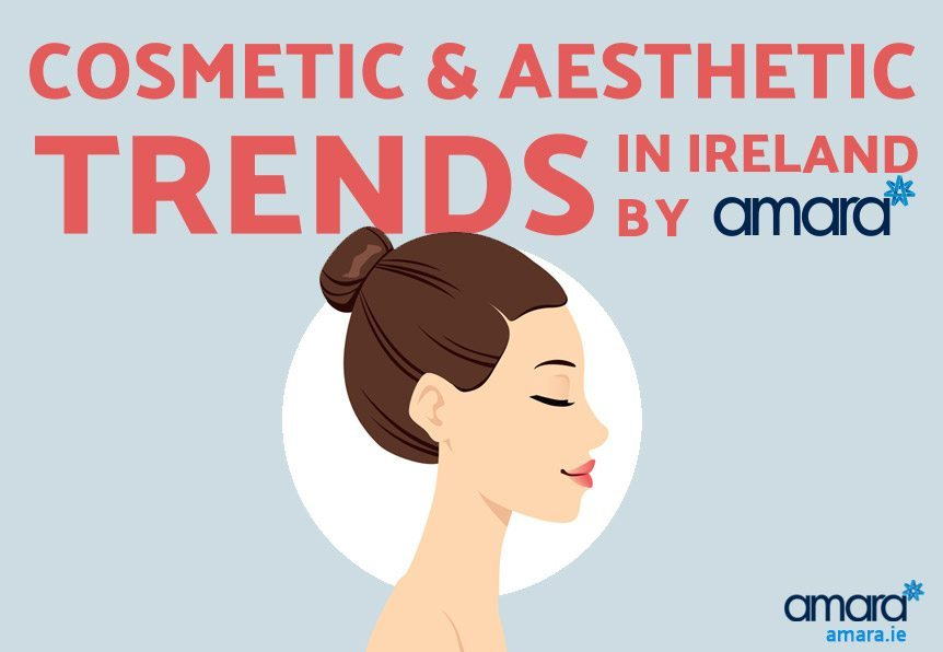 Cosmetic and Aesthetic Trends in Ireland Survey Results - Amara