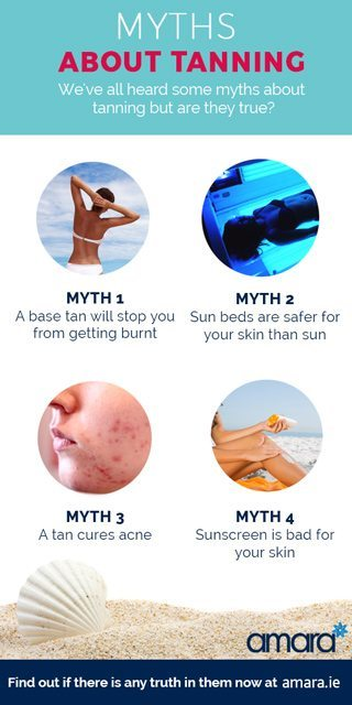 Myths About Tanning - Skincare Dublin