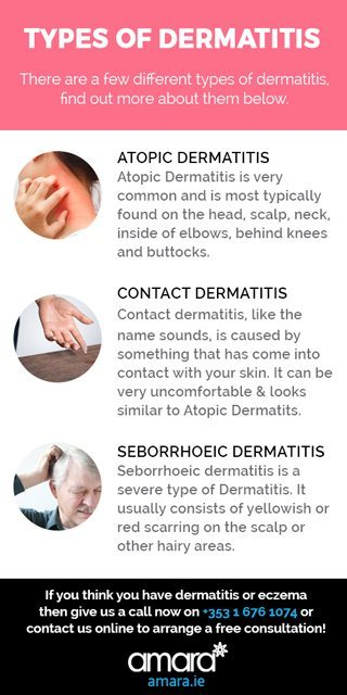 Types of Dermatitis